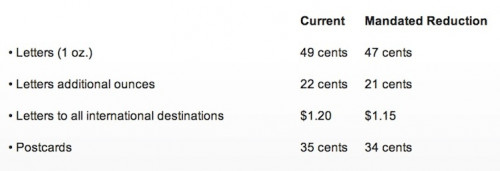 First-Class-Mail-prices