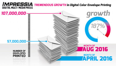 AUGUST_2016_env_growth_infographic_v2