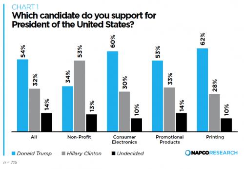 Political-Chart-1