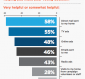 Direct Mail Tops TV, Digital Among Swing Voters