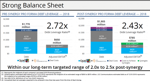 A combines Quad/Graphics and LSc Communication company will have a lowewr debt leverage ratio, Quad official contend.